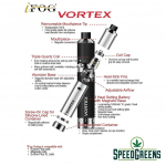 iFOG Vortex EXPANDED PARTS